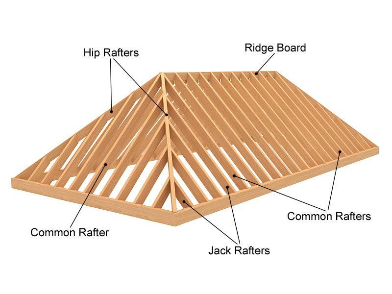 Roof Frame Design 3