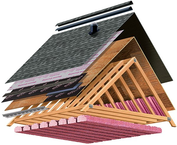 Roof layer fixing